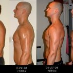 HGH Fat Loss Cycle - How It Works & Getting Started