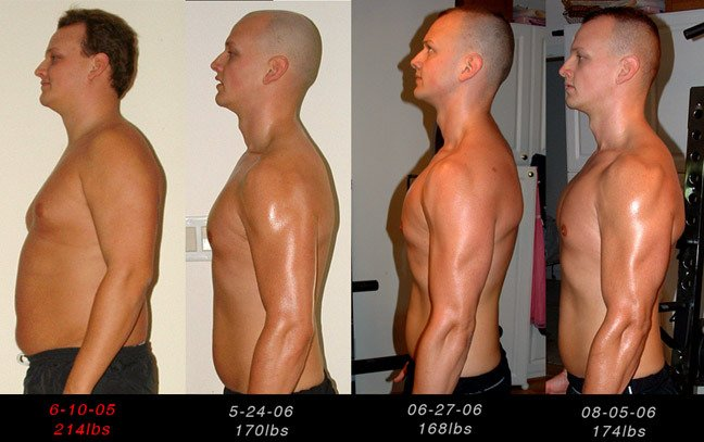 HGH Fat Loss Cycle