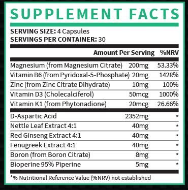 testogen ingrediets list
