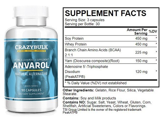 Which are Anvarol ingredients?