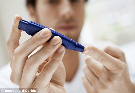 Diabetes and testosterone